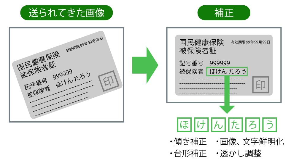 書類の文字読み取り自動化